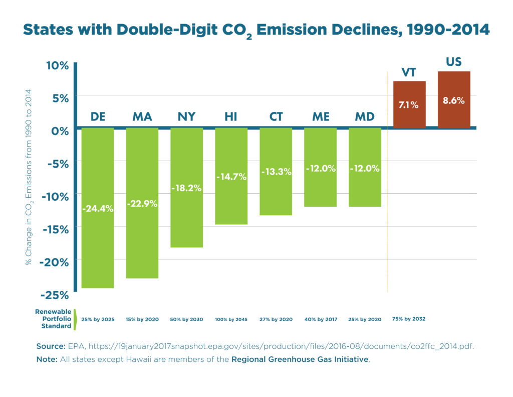 2015 per capita energy related CO2 emissions