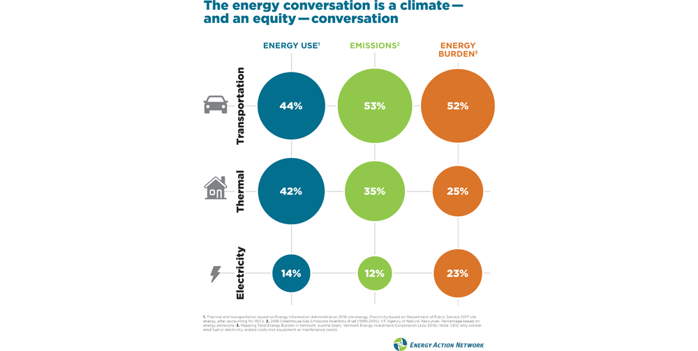EAN-report-2019-climateequity-1000×504
