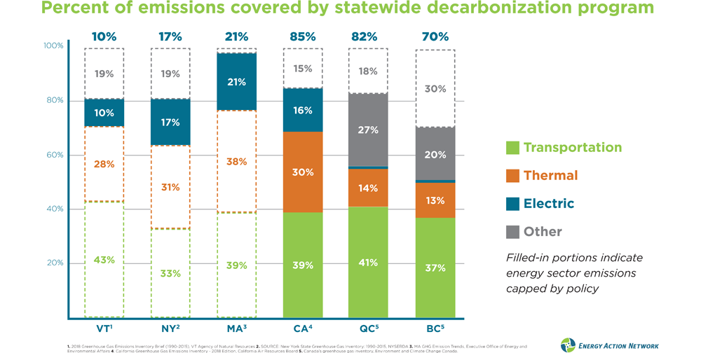 EAN-report-2019-decarbonization-1000×504