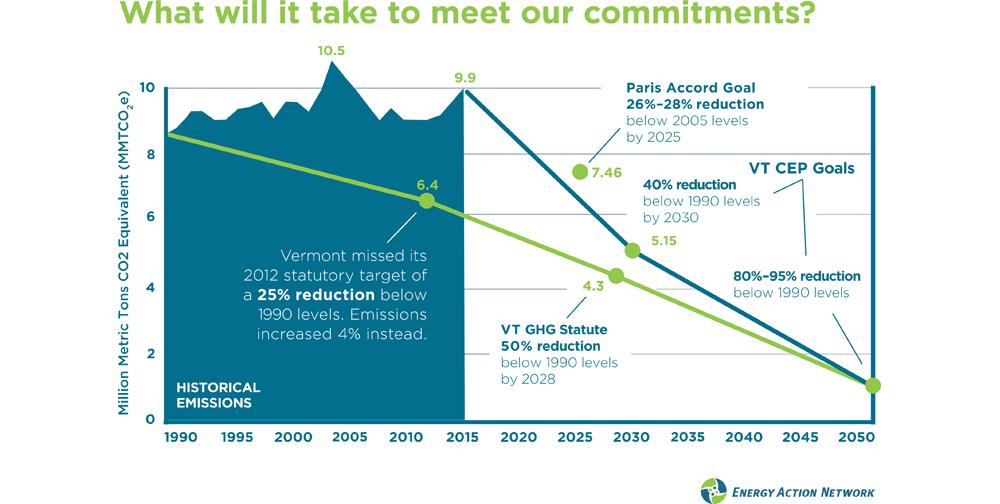 EAN-report-2019-meetourcommitments-1000×504
