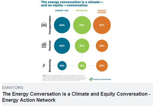 energy conversation is a climate and equity conversation