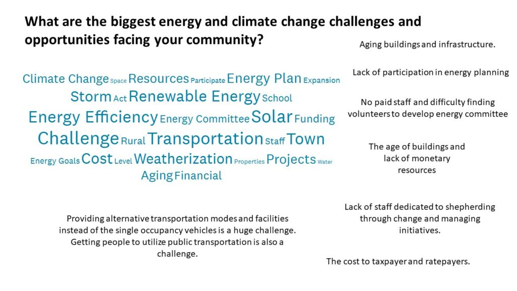What are the biggest energy and climate change challenges and opportunities facing your community?