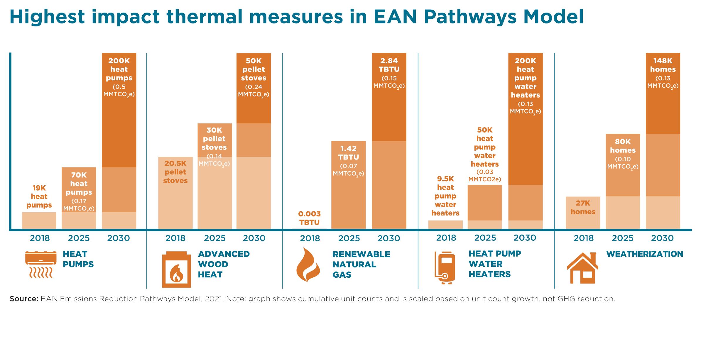 Thermal Pathways slider